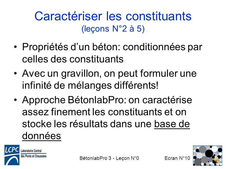 BétonlabPro 3 - Leçon N°0 Ecran N°9 Une notion fondamentale: la compacité (leçon N°1) Formuler un béton = réaliser un assemblage compact de grains de