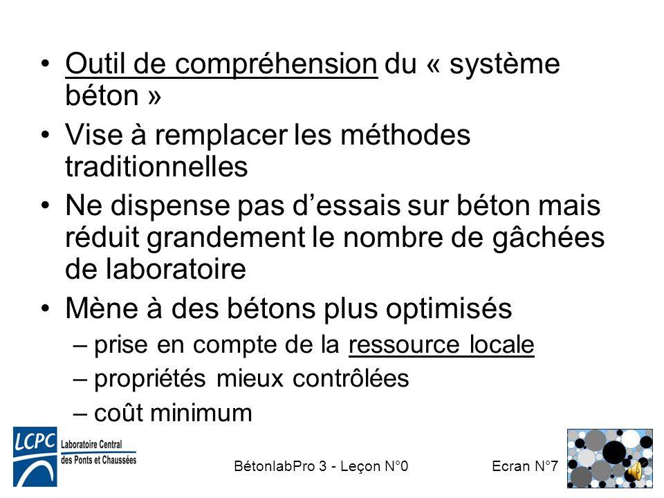 BétonlabPro 3 - Leçon N°0 Ecran N°6 Quest-ce que BétonlabPro? Un logiciel de formulation de béton Incorpore environ 20 ans de recherche du LCPC Demand