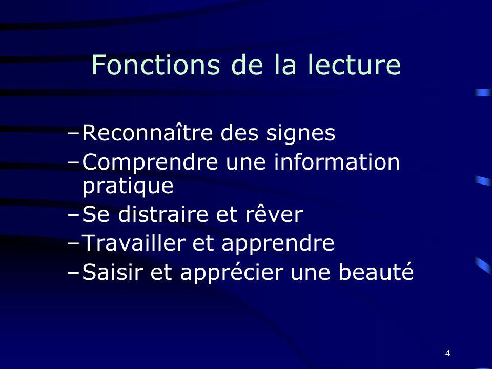 4 Fonctions de la lecture –Reconnaître des signes –Comprendre une information pratique –Se distraire et rêver –Travailler et apprendre –Saisir et apprécier une beauté