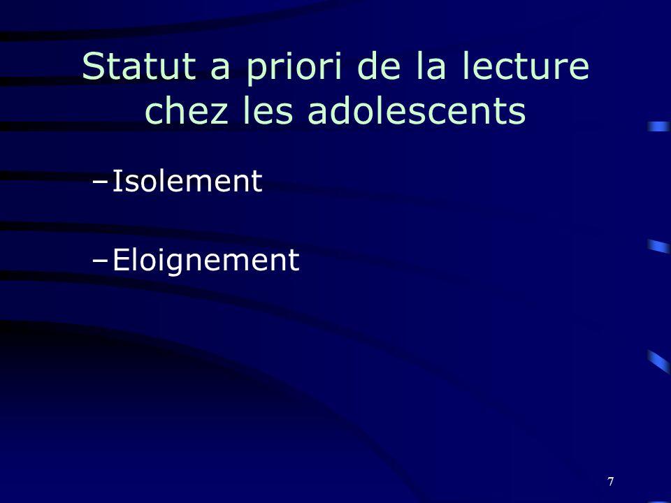 7 Statut a priori de la lecture chez les adolescents –Isolement –Eloignement