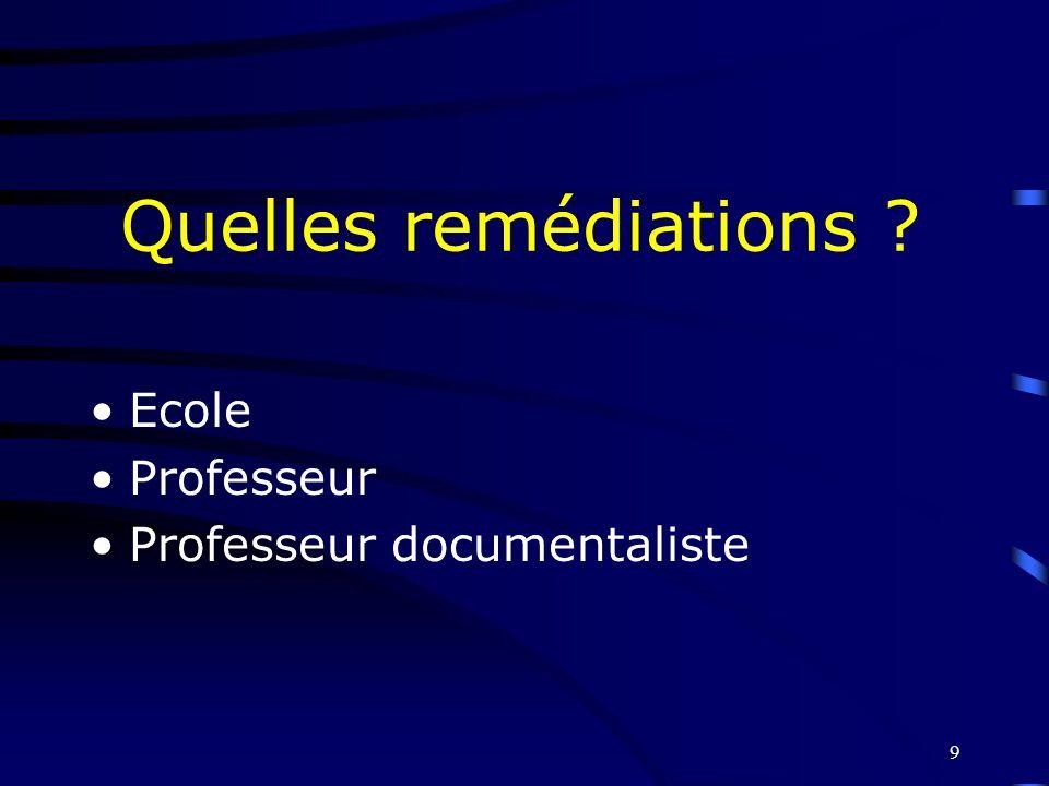 9 Quelles remédiations ? Ecole Professeur Professeur documentaliste