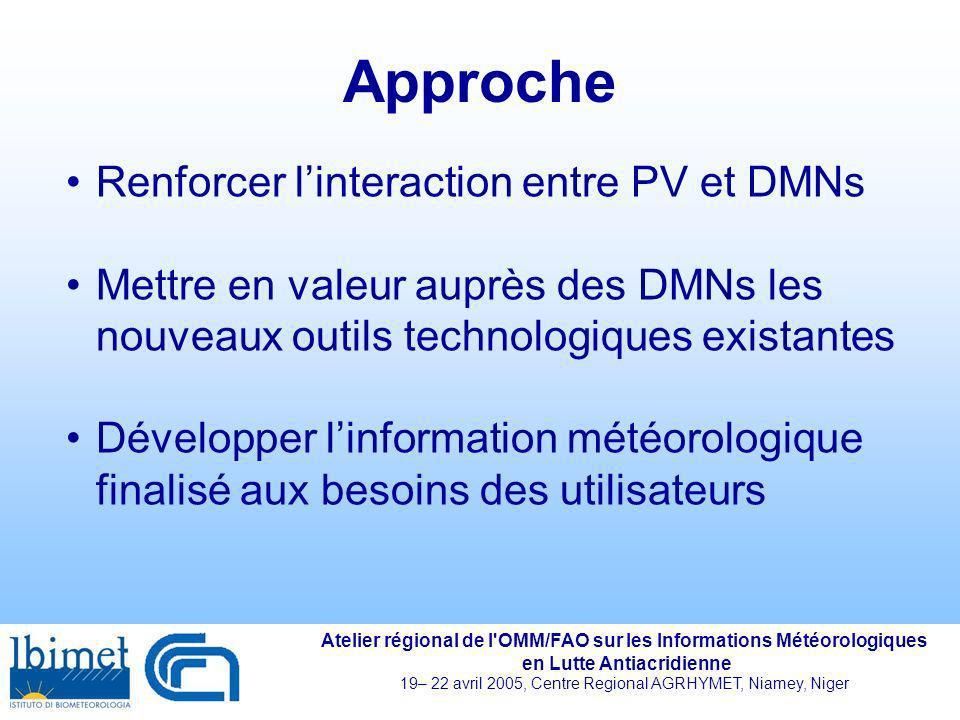 Atelier régional de l'OMM/FAO sur les Informations Météorologiques en Lutte Antiacridienne 19– 22 avril 2005, Centre Regional AGRHYMET, Niamey, Niger