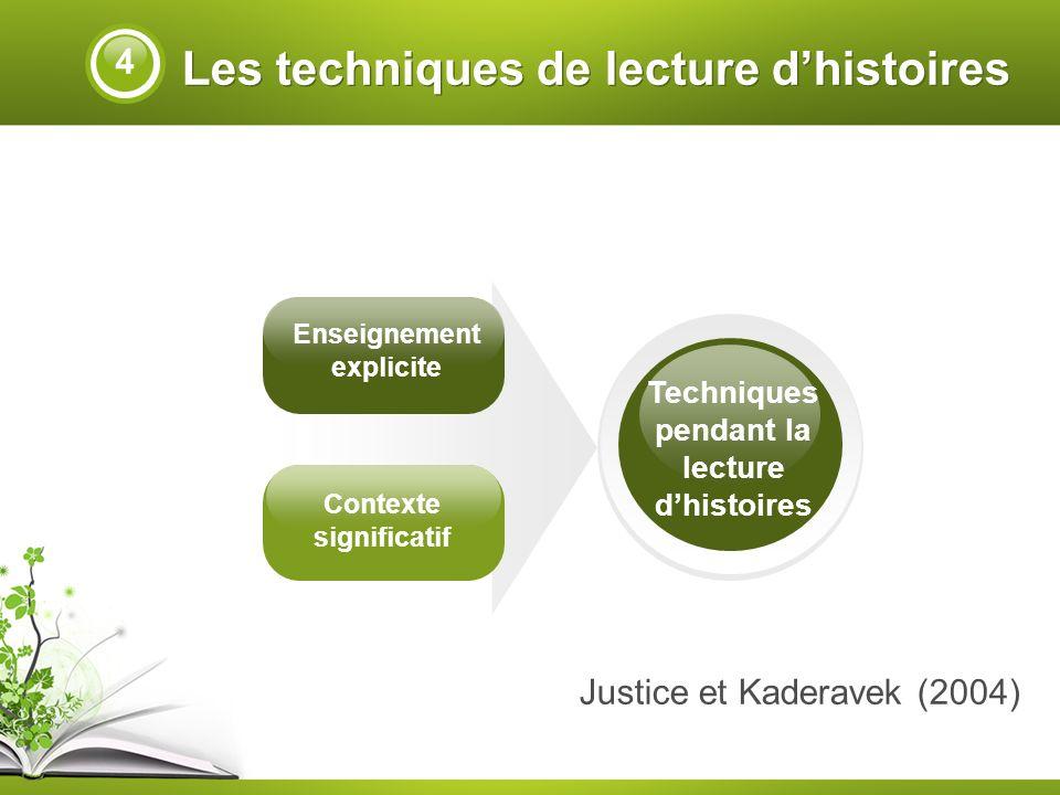Les techniques de lecture dhistoires Justice et Kaderavek (2004) Enseignement explicite Contexte significatif Techniques pendant la lecture dhistoires