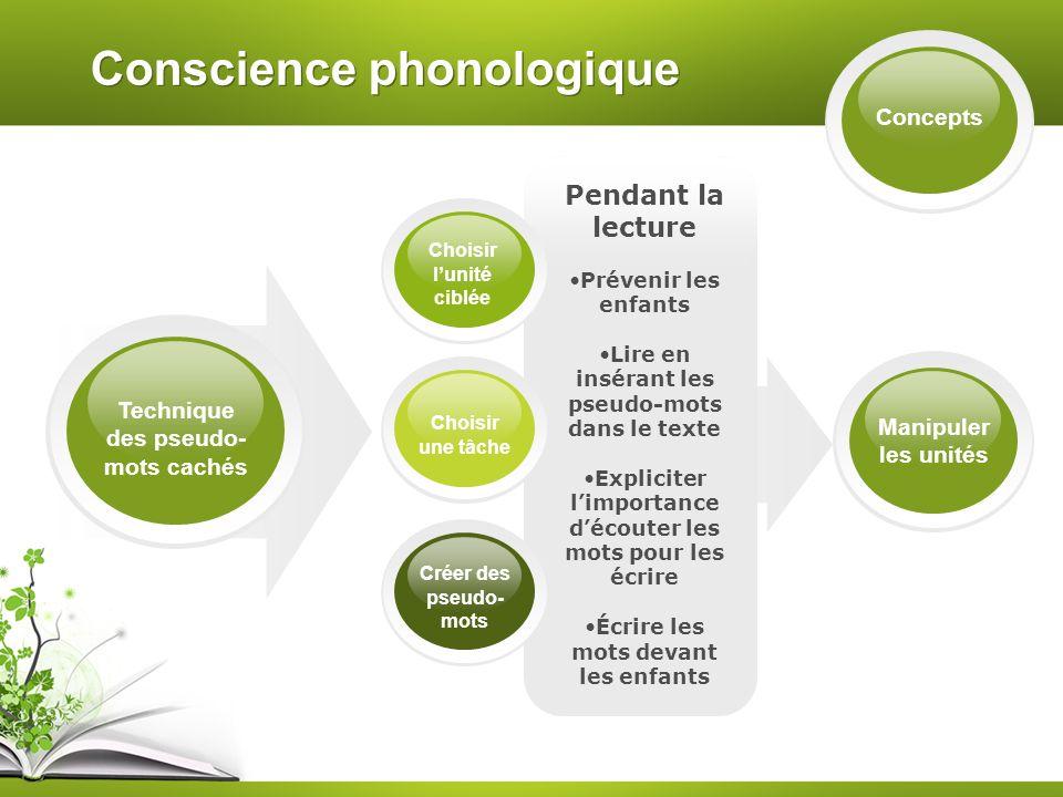 Conscience phonologique Pendant la lecture Prévenir les enfants Lire en insérant les pseudo-mots dans le texte Expliciter limportance découter les mot