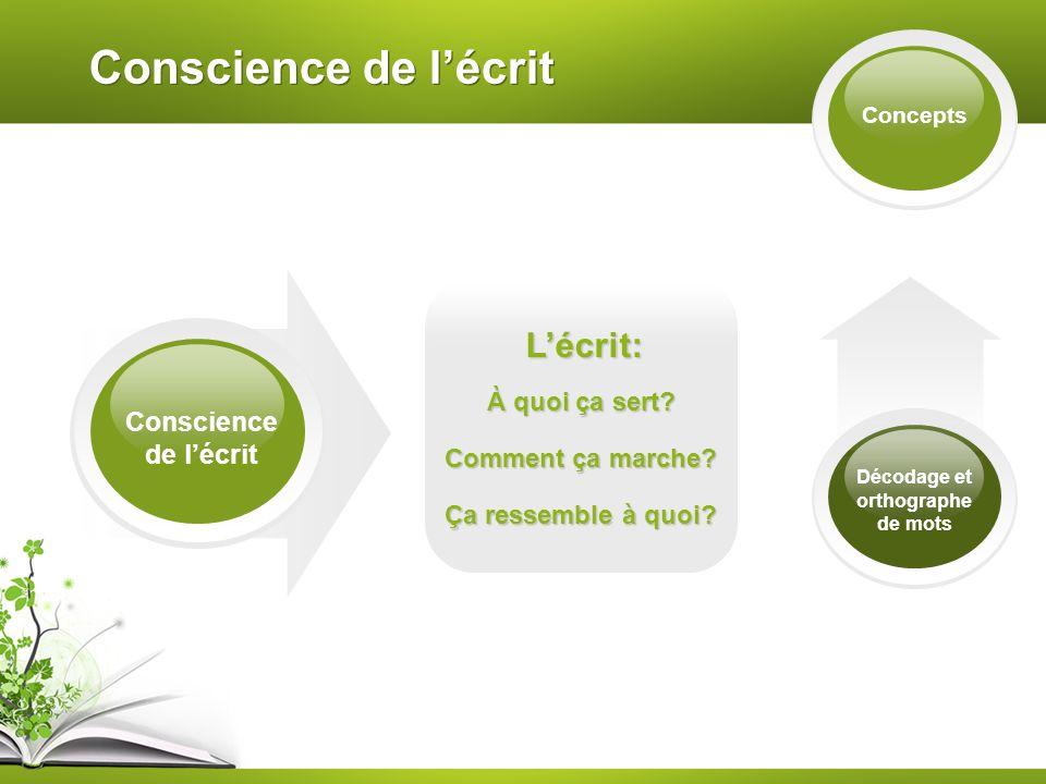 Conscience de lécrit Concepts Conscience de lécrit À quoi ça sert? Comment ça marche? Ça ressemble à quoi? Lécrit: Décodage et orthographe de mots