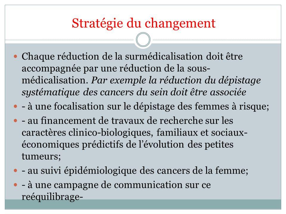 Stratégie du changement Chaque réduction de la surmédicalisation doit être accompagnée par une réduction de la sous- médicalisation. Par exemple la ré