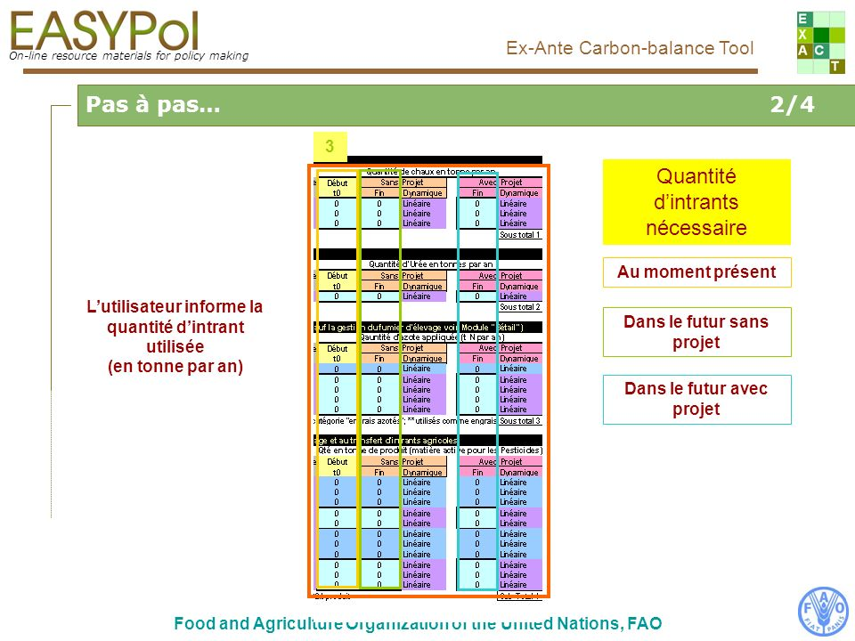 On-line resource materials for policy making Ex-Ante Carbon-balance Tool Food and Agriculture Organization of the United Nations, FAO Quantité dintran