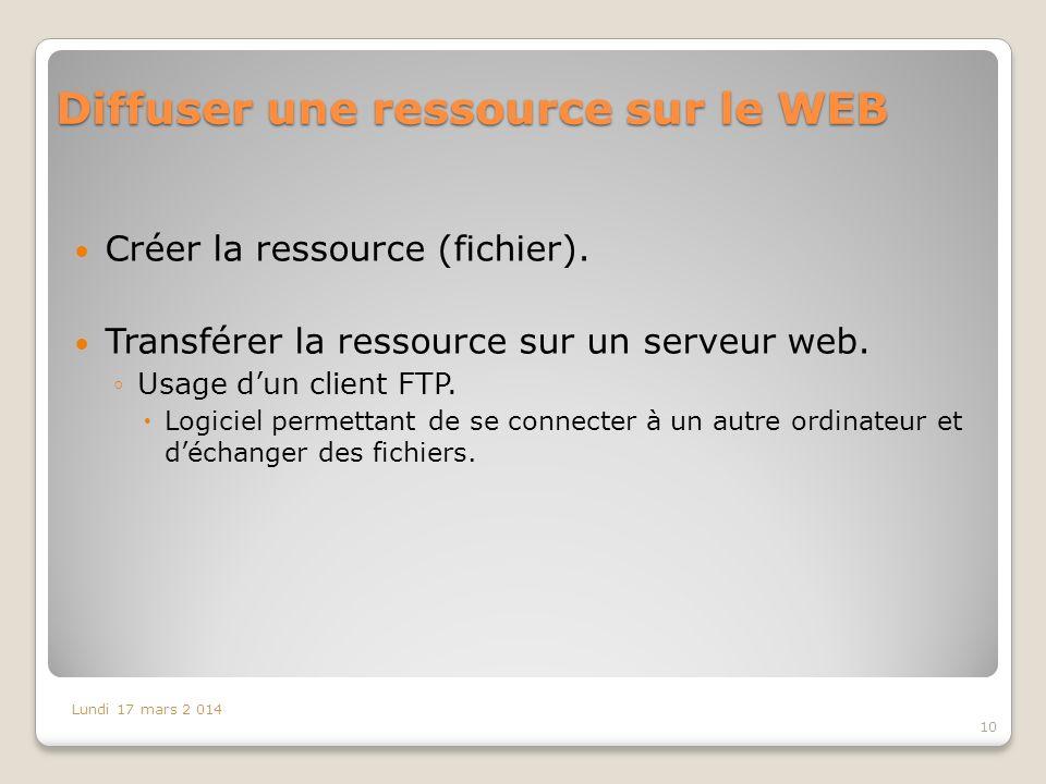 Diffuser une ressource sur le WEB Créer la ressource (fichier).