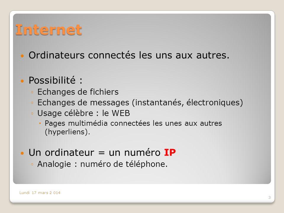 Internet Ordinateurs connectés les uns aux autres.