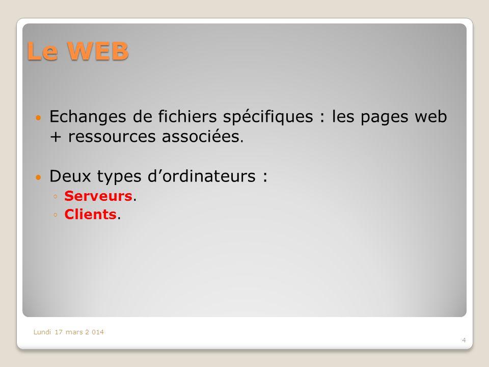 Le WEB Echanges de fichiers spécifiques : les pages web + ressources associées.
