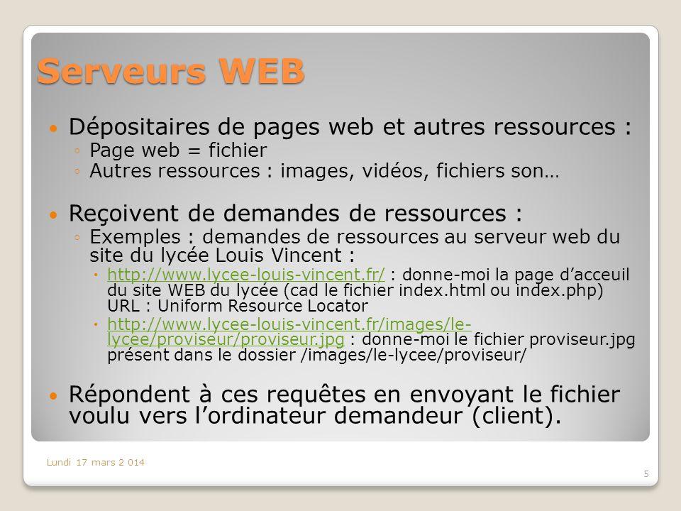 Serveurs WEB Dépositaires de pages web et autres ressources : Page web = fichier Autres ressources : images, vidéos, fichiers son… Reçoivent de demandes de ressources : Exemples : demandes de ressources au serveur web du site du lycée Louis Vincent : http://www.lycee-louis-vincent.fr/ : donne-moi la page dacceuil du site WEB du lycée (cad le fichier index.html ou index.php) URL : Uniform Resource Locator http://www.lycee-louis-vincent.fr/ http://www.lycee-louis-vincent.fr/images/le- lycee/proviseur/proviseur.jpg : donne-moi le fichier proviseur.jpg présent dans le dossier /images/le-lycee/proviseur/ http://www.lycee-louis-vincent.fr/images/le- lycee/proviseur/proviseur.jpg Répondent à ces requêtes en envoyant le fichier voulu vers lordinateur demandeur (client).