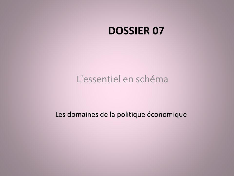 DOSSIER 07 L'essentiel en schéma Les domaines de la politique économique