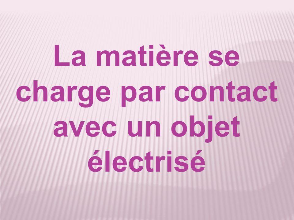 La matière se charge par contact avec un objet électrisé