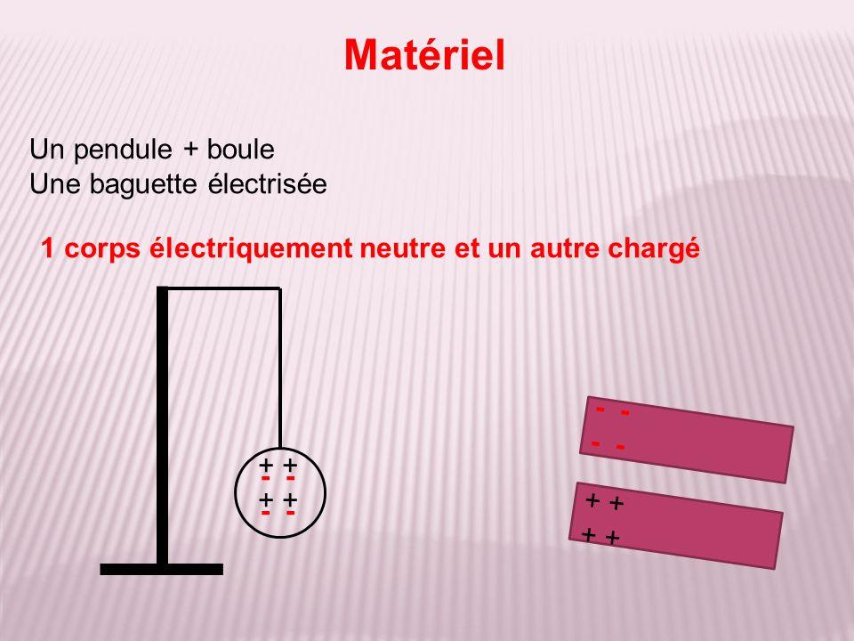 Un pendule + boule Une baguette électrisée Matériel 1 corps électriquement neutre et un autre chargé + -