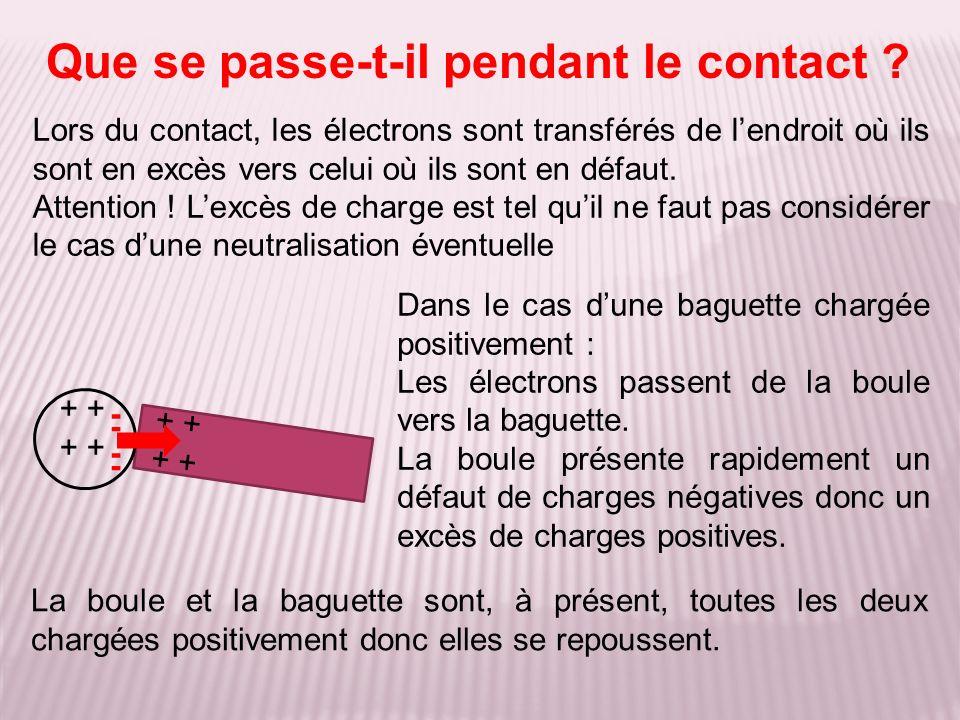 Lors du contact, les électrons sont transférés de lendroit où ils sont en excès vers celui où ils sont en défaut. Attention ! Lexcès de charge est tel