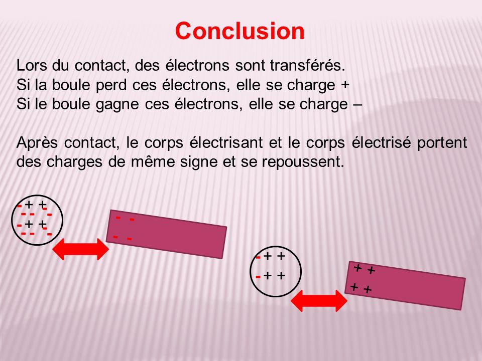 Conclusion + ---- ---- - Lors du contact, des électrons sont transférés. Si la boule perd ces électrons, elle se charge + Si le boule gagne ces électr