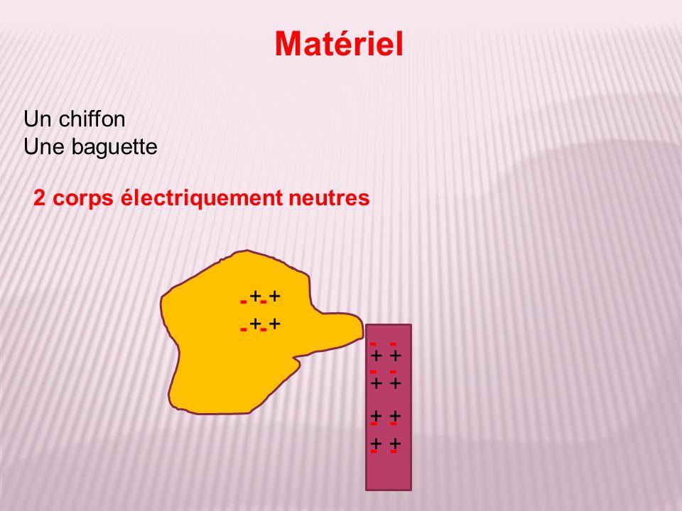 Un chiffon Une baguette Matériel 2 corps électriquement neutres - + -