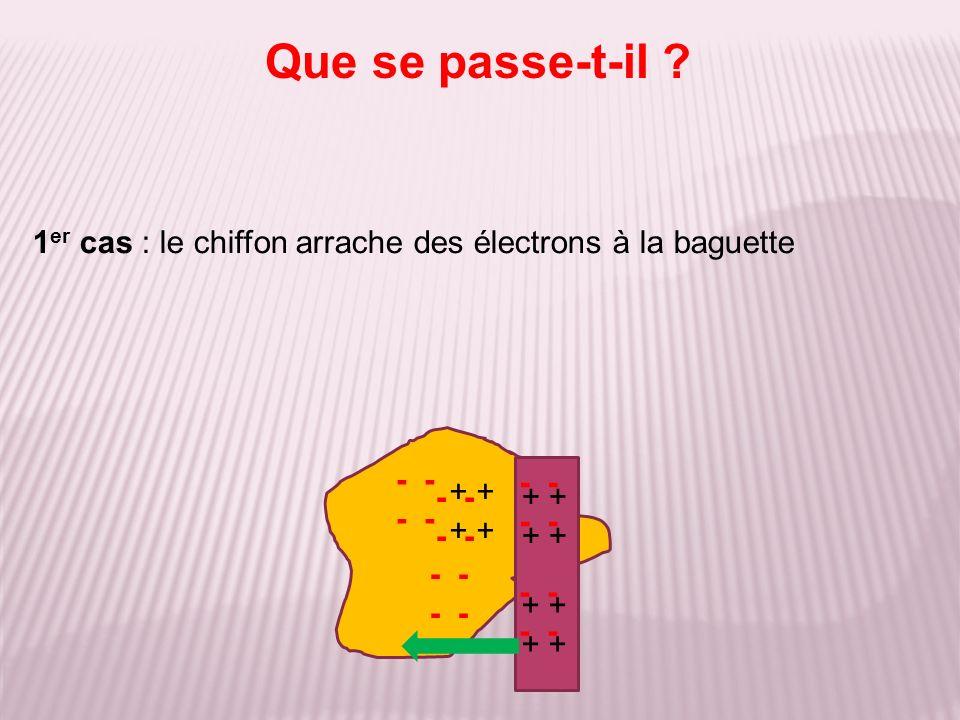 1 er cas : le chiffon arrache des électrons à la baguette Que se passe-t-il ? - + -
