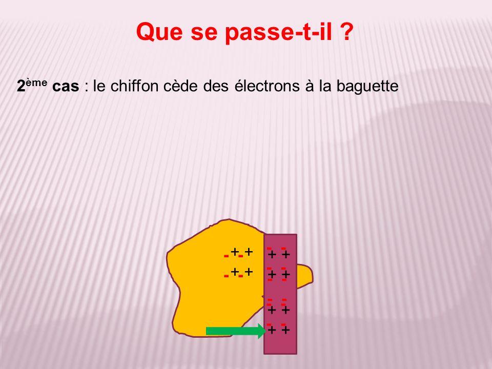 2 ème cas : le chiffon cède des électrons à la baguette Que se passe-t-il ? - + -