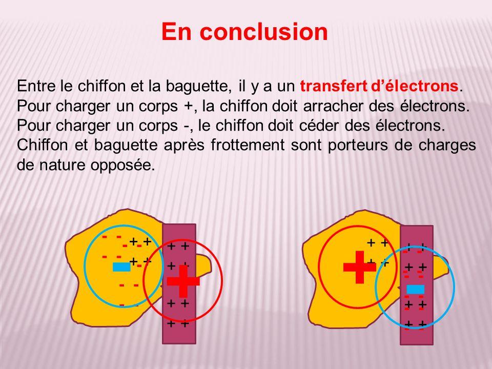 Entre le chiffon et la baguette, il y a un transfert délectrons. Pour charger un corps +, la chiffon doit arracher des électrons. Pour charger un corp
