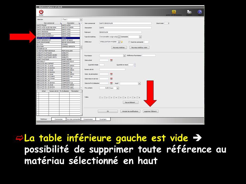 La table inférieure gauche est vide possibilité de supprimer toute référence au matériau sélectionné en haut