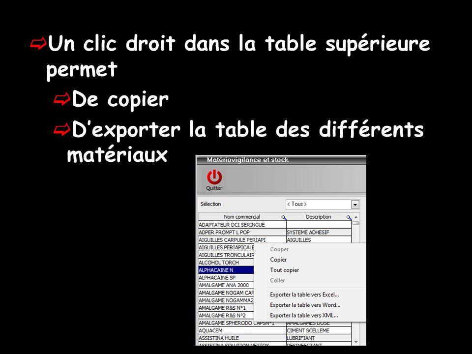 Un clic droit dans la table supérieure permet De copier Dexporter la table des différents matériaux
