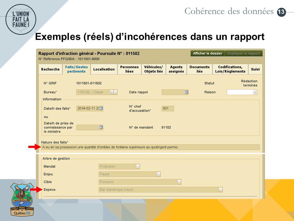 13 Exemples (réels) dincohérences dans un rapport Cohérence des données