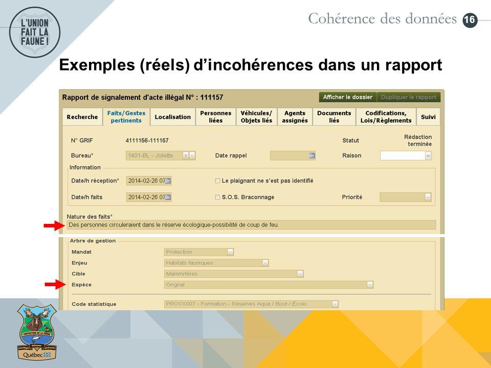 16 Cohérence des données Exemples (réels) dincohérences dans un rapport
