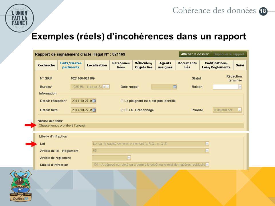 18 Cohérence des données Exemples (réels) dincohérences dans un rapport