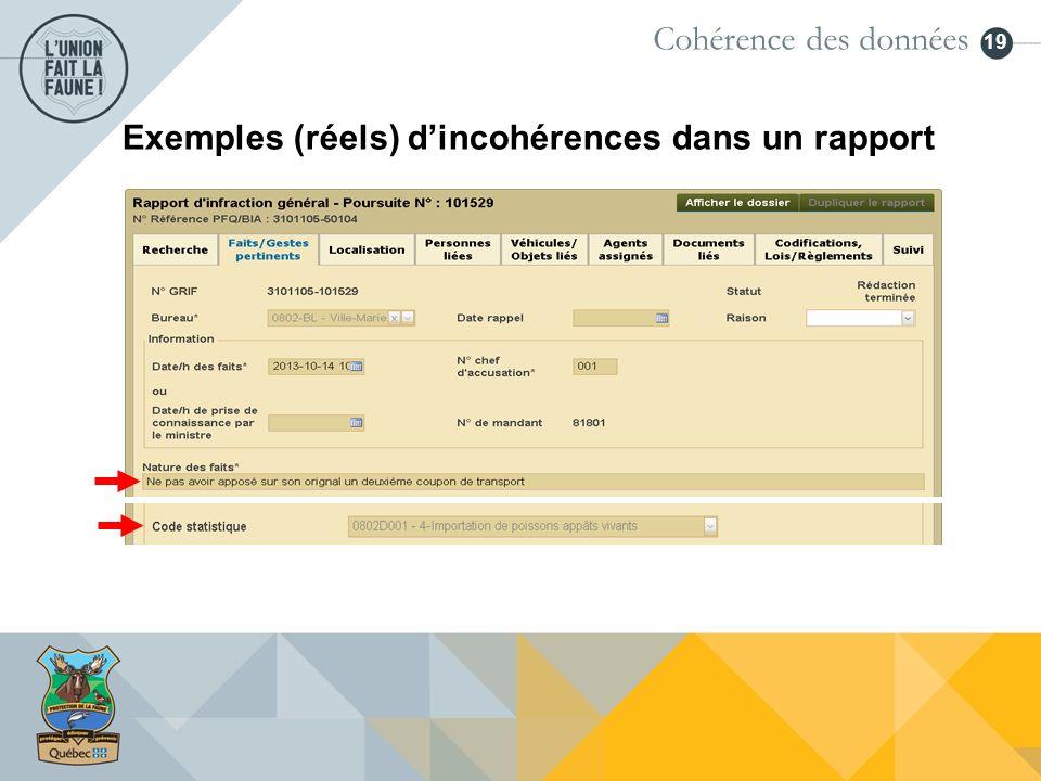19 Cohérence des données Exemples (réels) dincohérences dans un rapport