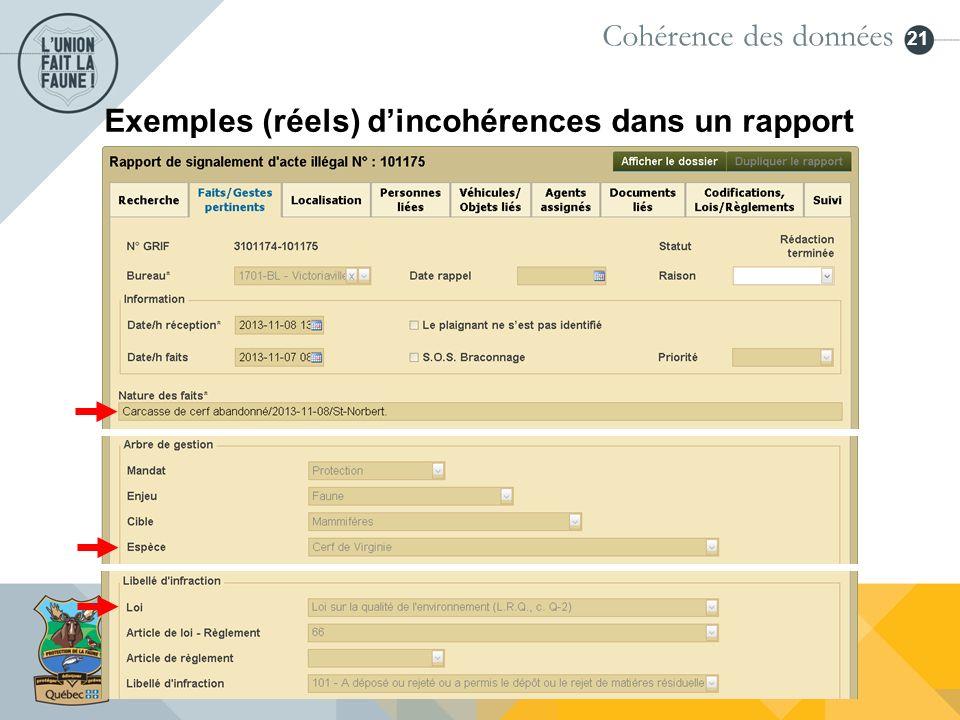 21 Cohérence des données Exemples (réels) dincohérences dans un rapport