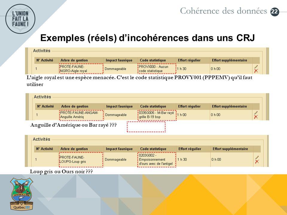 22 Exemples (réels) dincohérences dans uns CRJ Cohérence des données Loup gris ou Ours noir ??? Laigle royal est une espèce menacée. Cest le code stat