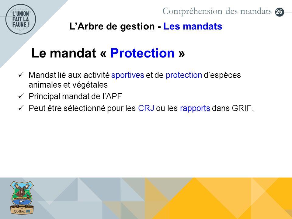 26 Le mandat « Protection » Mandat lié aux activité sportives et de protection despèces animales et végétales Principal mandat de lAPF Peut être sélec