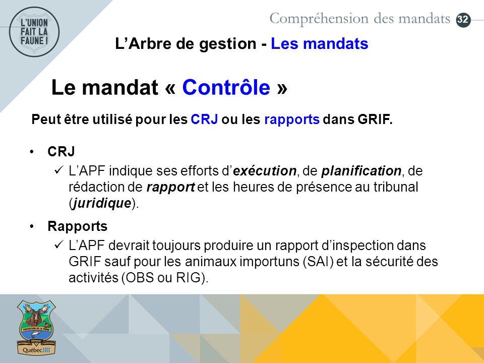 32 CRJ LAPF indique ses efforts dexécution, de planification, de rédaction de rapport et les heures de présence au tribunal (juridique). Rapports LAPF