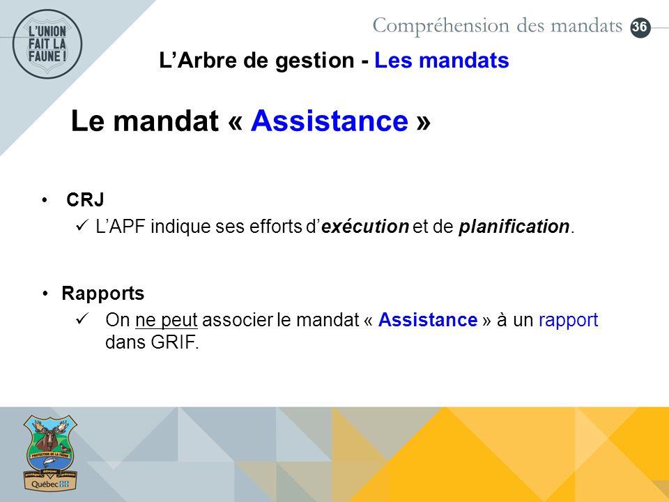 36 CRJ LAPF indique ses efforts dexécution et de planification. Compréhension des mandats LArbre de gestion - Les mandats Le mandat « Assistance » Rap