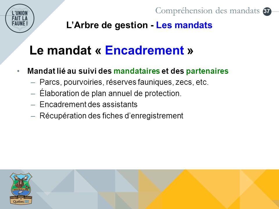 37 Mandat lié au suivi des mandataires et des partenaires –Parcs, pourvoiries, réserves fauniques, zecs, etc. –Élaboration de plan annuel de protectio