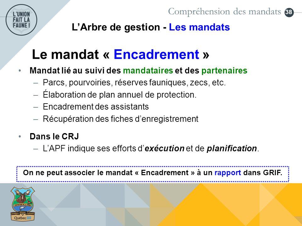38 Mandat lié au suivi des mandataires et des partenaires –Parcs, pourvoiries, réserves fauniques, zecs, etc. –Élaboration de plan annuel de protectio