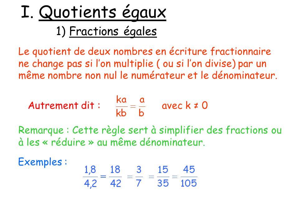 I. Quotients égaux 1) Fractions égales Autrement dit : Le quotient de deux nombres en écriture fractionnaire ne change pas si lon multiplie ( ou si lo