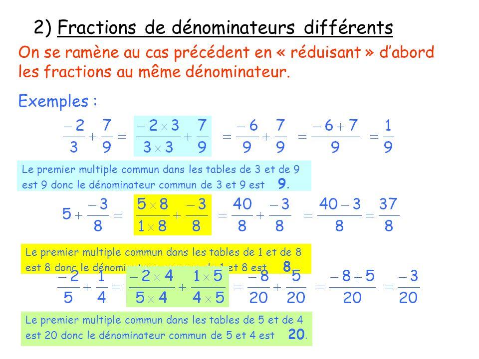 2) Fractions de dénominateurs différents On se ramène au cas précédent en « réduisant » dabord les fractions au même dénominateur. Exemples : Le premi