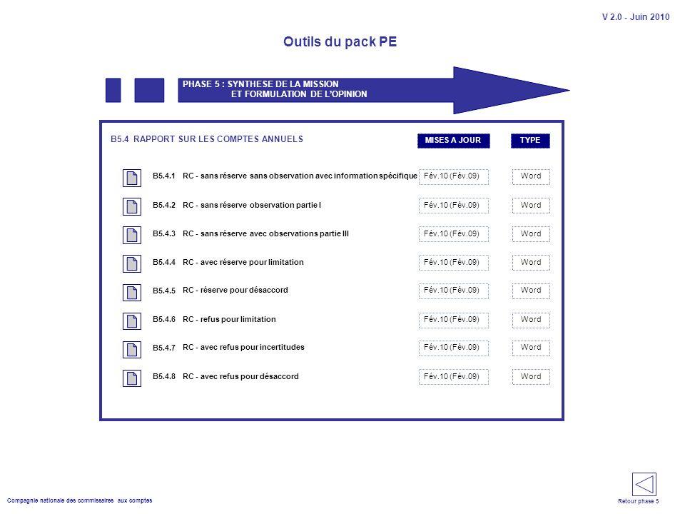 Compagnie nationale des commissaires aux comptes Outils du pack PE V 2.0 - Juin 2010 RC - sans réserve sans observation avec information spécifique PHASE 5 : SYNTHESE DE LA MISSION ET FORMULATION DE LOPINION B5.4.1 Fév.10 (Fév.09) B5.4 RAPPORT SUR LES COMPTES ANNUELS Word RC - sans réserve observation partie I Fév.10 (Fév.09) Word B5.4.2 B5.4.4 B5.4.3 B5.4.5 B5.4.7 B5.4.6 B5.4.8 RC - sans réserve avec observations partie III RC - avec réserve pour limitation RC - réserve pour désaccord RC - refus pour limitation RC - avec refus pour incertitudes RC - avec refus pour désaccord Word Fév.10 (Fév.09) Retour phase 5 TYPEMISES A JOUR