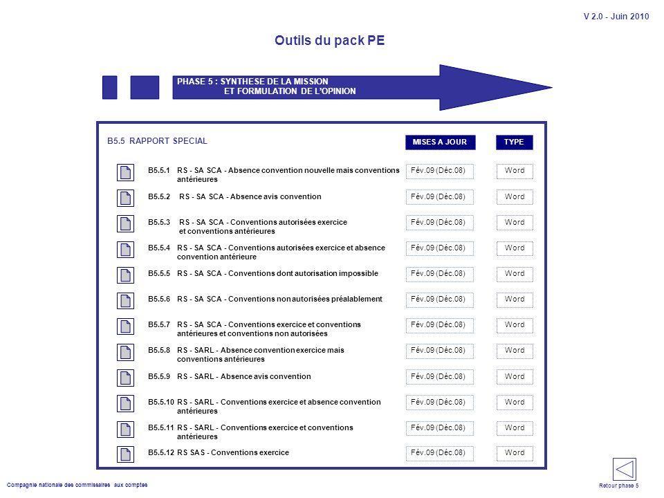 Compagnie nationale des commissaires aux comptes Outils du pack PE V 2.0 - Juin 2010 RS - SA SCA - Absence convention nouvelle mais conventions antérieures PHASE 5 : SYNTHESE DE LA MISSION ET FORMULATION DE LOPINION B5.5.1 Fév.09 (Déc.08) B5.5 RAPPORT SPECIAL Word RS - SA SCA - Absence avis convention Fév.09 (Déc.08) Word B5.5.2 B5.5.4 B5.5.3 B5.5.5 B5.5.7 B5.5.6 B5.5.8 RS - SA SCA - Conventions autorisées exercice et conventions antérieures RS - SA SCA - Conventions autorisées exercice et absence convention antérieure RS - SA SCA - Conventions dont autorisation impossible RS - SA SCA - Conventions non autorisées préalablement RS - SA SCA - Conventions exercice et conventions antérieures et conventions non autorisées RS - SARL - Absence convention exercice mais conventions antérieures Word Fév.09 (Déc.08) B5.5.9RS - SARL - Absence avis convention WordFév.09 (Déc.08) B5.5.10RS - SARL - Conventions exercice et absence convention antérieures WordFév.09 (Déc.08) B5.5.11RS - SARL - Conventions exercice et conventions antérieures WordFév.09 (Déc.08) B5.5.12RS SAS - Conventions exercice WordFév.09 (Déc.08) Retour phase 5 TYPEMISES A JOUR
