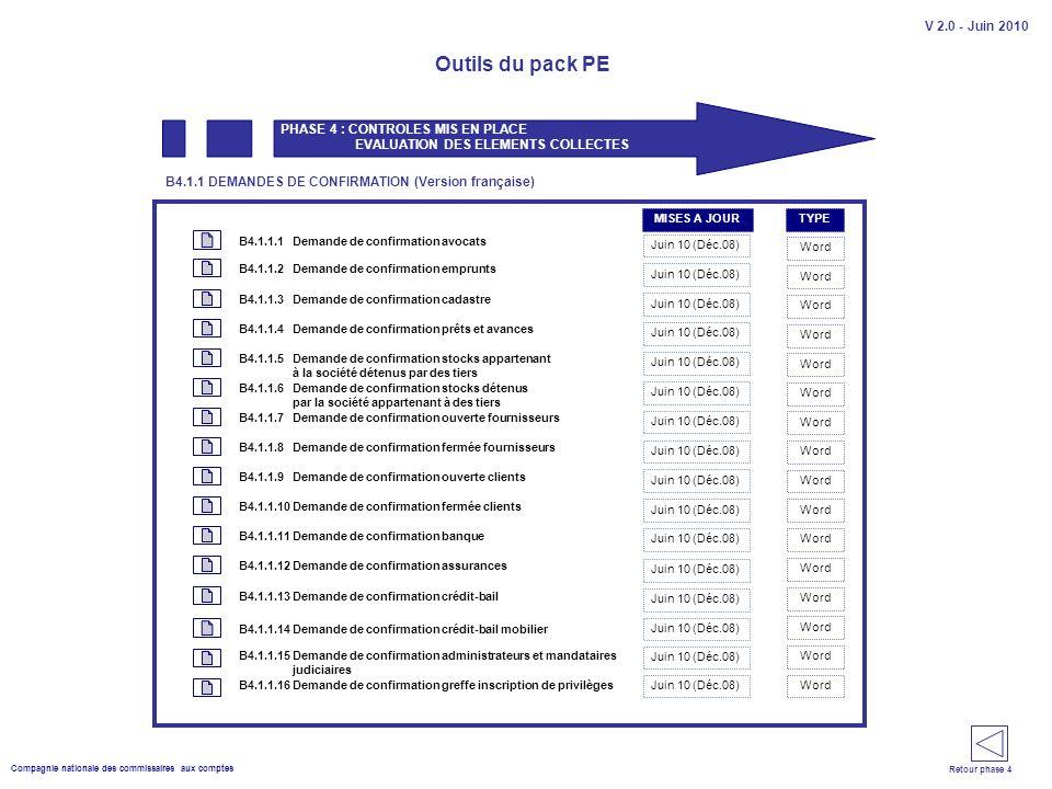 Compagnie nationale des commissaires aux comptes Outils du pack PE V 2.0 - Juin 2010 Demande de confirmation avocats PHASE 4 : CONTROLES MIS EN PLACE EVALUATION DES ELEMENTS COLLECTES B4.1.1.1 Juin 10 (Déc.08) B4.1.1 DEMANDES DE CONFIRMATION (Version française) Word Demande de confirmation emprunts Juin 10 (Déc.08) Word B4.1.1.2 B4.1.1.3 B4.1.1.4 B4.1.1.5 B4.1.1.6 B4.1.1.7 B4.1.1.8 B4.1.1.9 B4.1.1.10 B4.1.1.11 B4.1.1.12 B4.1.1.13 B4.1.1.15 B4.1.1.16 B4.1.1.14 Demande de confirmation cadastre Demande de confirmation prêts et avances Demande de confirmation stocks appartenant à la société détenus par des tiers Demande de confirmation banque Demande de confirmation fermée clients Demande de confirmation stocks détenus par la société appartenant à des tiers Demande de confirmation ouverte fournisseurs Demande de confirmation fermée fournisseurs Demande de confirmation ouverte clients Demande de confirmation crédit-bail Demande de confirmation assurances Demande de confirmation administrateurs et mandataires judiciaires Demande de confirmation crédit-bail mobilier Demande de confirmation greffe inscription de privilèges Word Juin 10 (Déc.08) Retour phase 4 TYPEMISES A JOUR