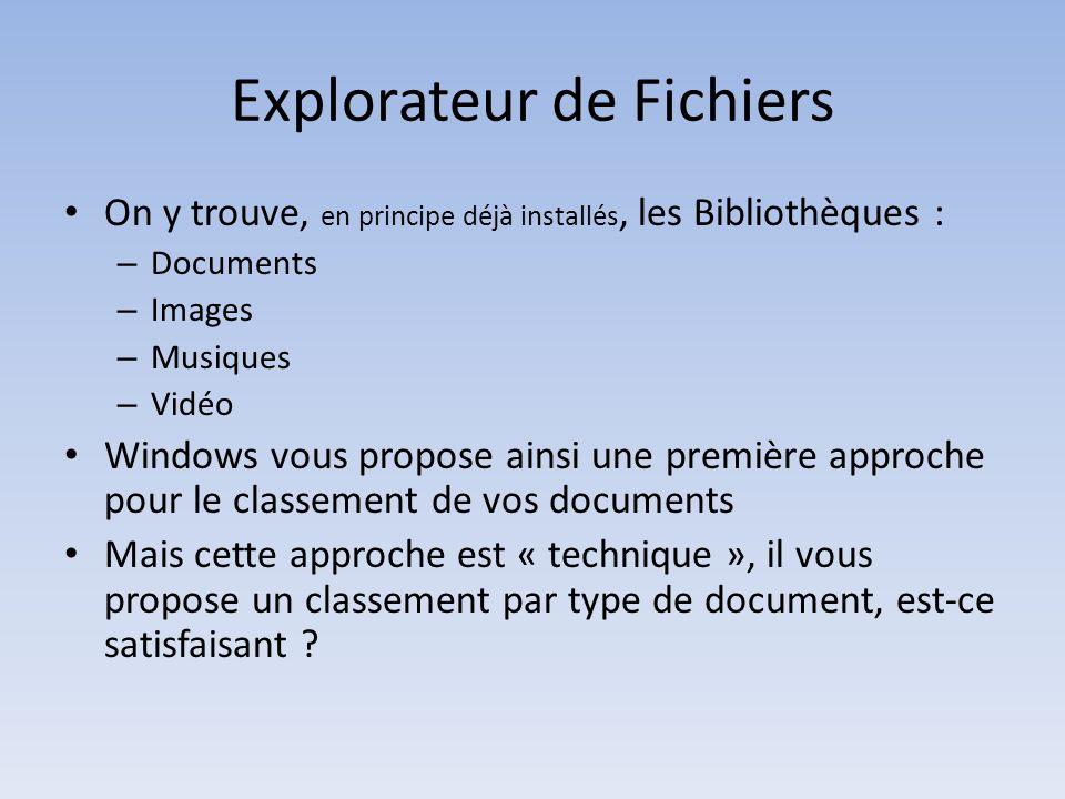 Explorateur de Fichiers On y trouve, en principe déjà installés, les Bibliothèques : – Documents – Images – Musiques – Vidéo Windows vous propose ains