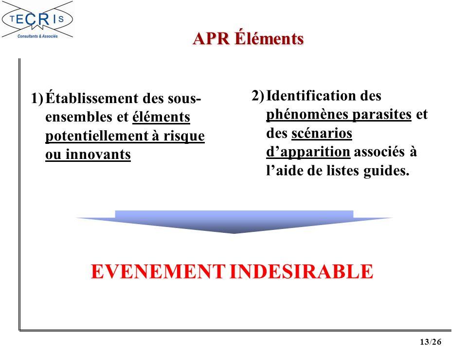 14/26 APR Éléments Exemple de tableau dAPR Éléments