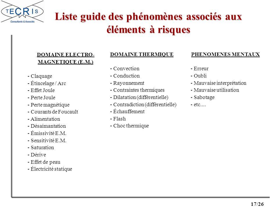 18/26 APR Fonctions / APR Éléments LAPR Fonctions est réalisée par le client, lAPR Éléments par le fournisseur.