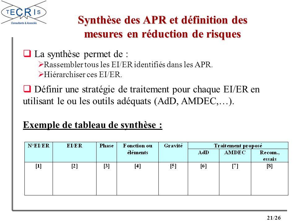 22/26 Limite de lAPR Simplicité apparente : la clarté de lanalyse et son efficacité reposent sur la cohérence du contenu des colonnes.