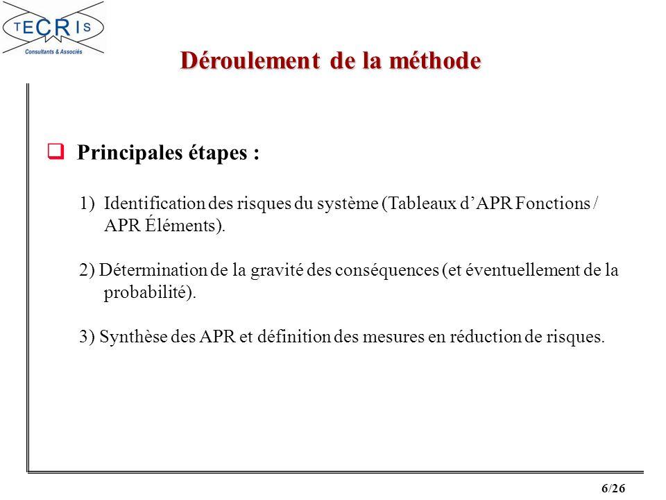 7/26 Processus didentification des risques