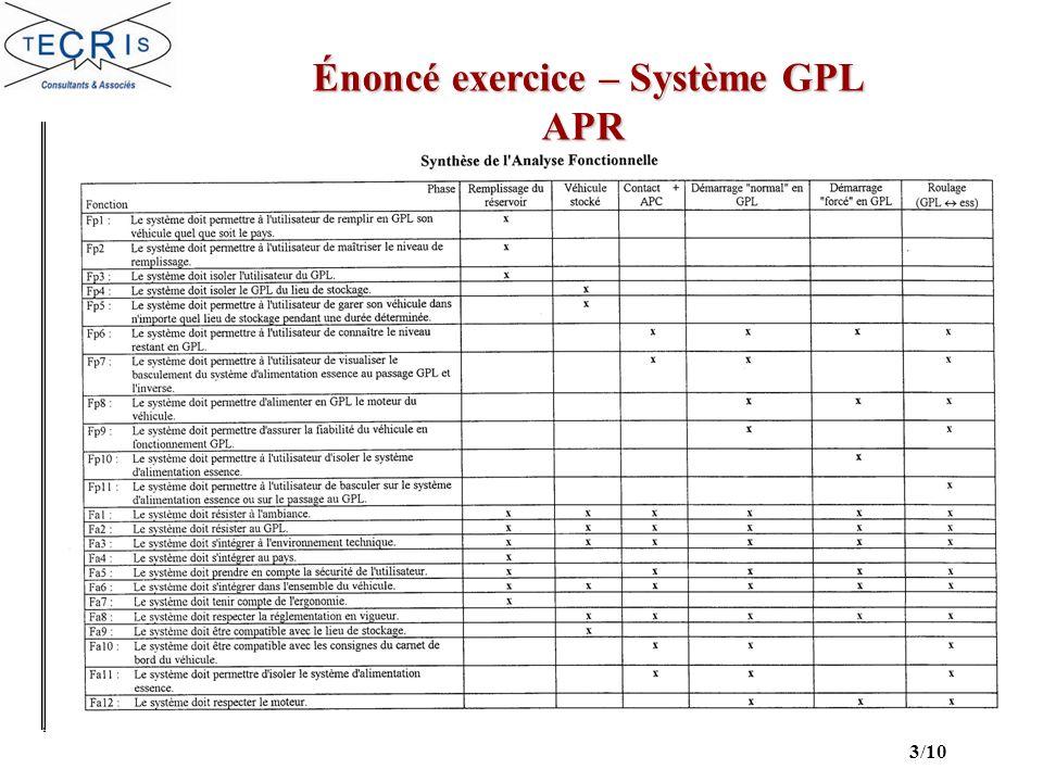 3/10 Énoncé exercice – Système GPL Énoncé exercice – Système GPLAPR