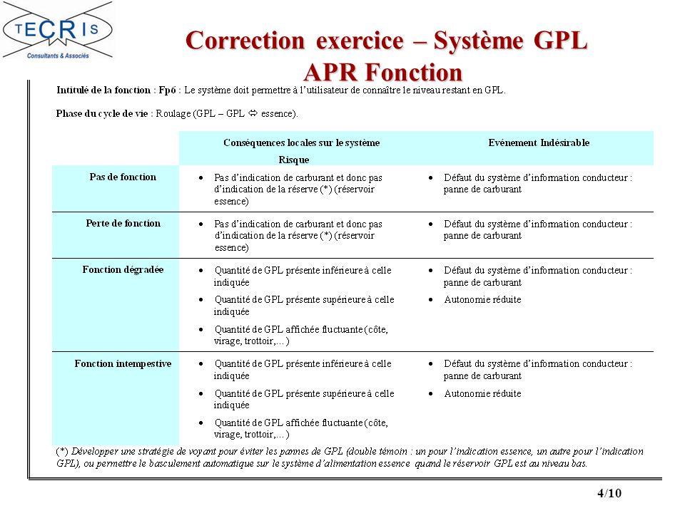 4/10 Correction exercice – Système GPL Correction exercice – Système GPL APR Fonction