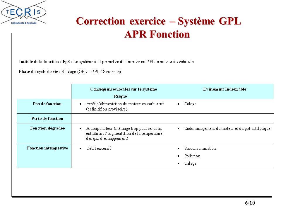 6/10 Correction exercice – Système GPL Correction exercice – Système GPL APR Fonction